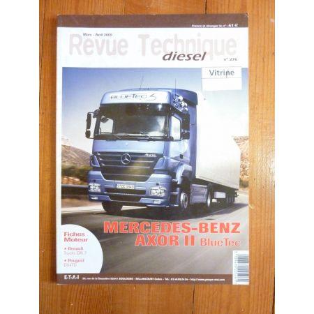 Axor II BlueTec Revue Technique PL Mercedes