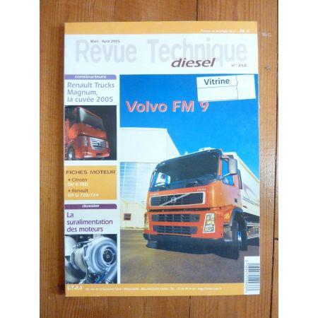 FM 9 Revue Technique PL Volvo