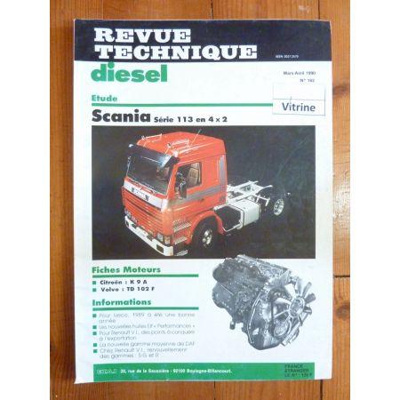 Série 113 Revue Technique PL Scania