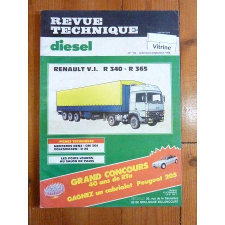 R340 R365 Revue Technique PL Renault
