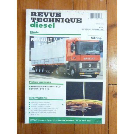 AE500 520 Revue Technique PL Renault