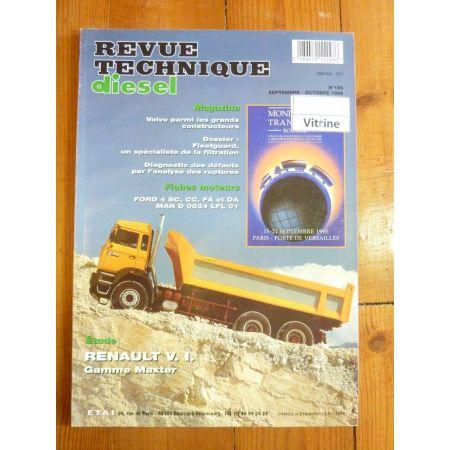 Maxter Revue Technique PL Renault