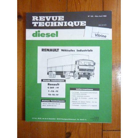 G260-19 Revue Technique PL Renault