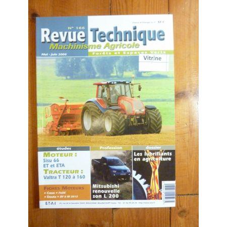 T120 à 160 Revue Technique Agricole Valmet