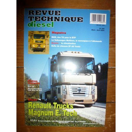 Magnum E Tech Revue Technique PL Renault
