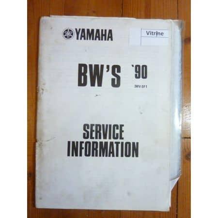 BW 90 Manuel YAMAHA