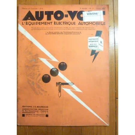 T110 T120 Revue Electronic Auto Volt