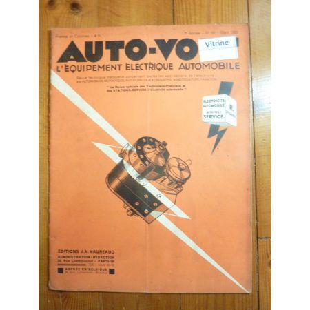 MD Revue Electronic Auto Volt