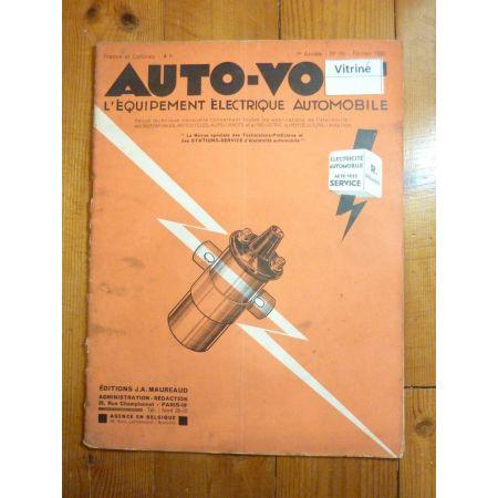 626 633 640 645 Revue Electronic Auto Volt