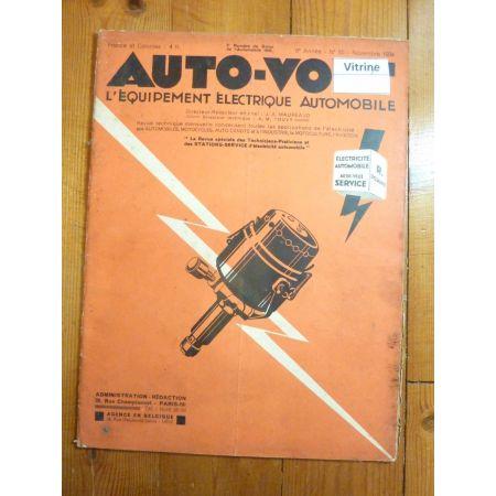 CR Scintilla Revue Electronic Auto Volt
