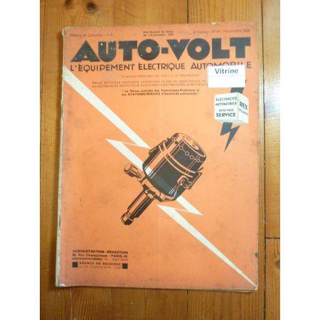 Magazine 041 Revue electronic Auto Volt