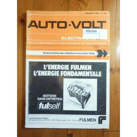 Daily Revue Technique Electronic Auto Volt Iveco Unic