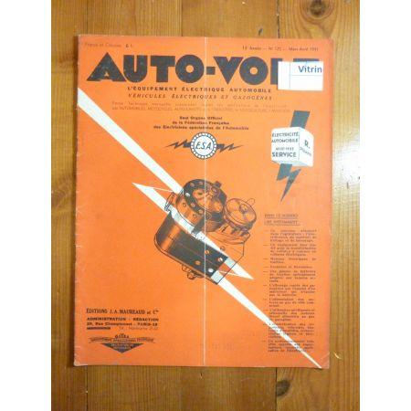 Voitures electriques Revue Technique Electronic Auto Volt