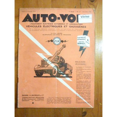 Pb suralimentation Revue Technique Electronic Auto Volt