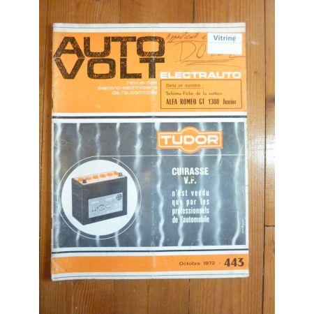 GT1300 Junior Revue Technique Electronic Auto Volt Alfa Romeo