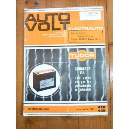 Capri Revue Electronic Auto Volt
