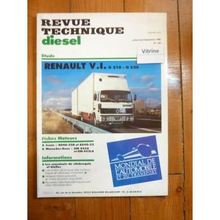 G210 G230 Revue Technique PL Renault