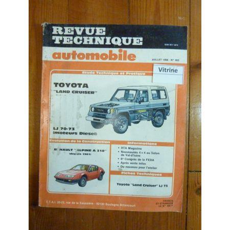 LAND CRUISER LJ  Revue Technique Toyota