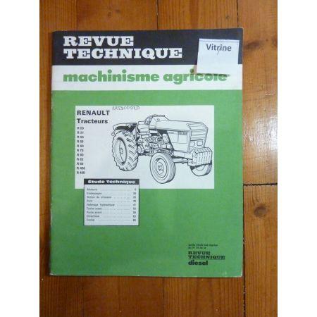 R50 à R486 Revue Technique Agricole Renault