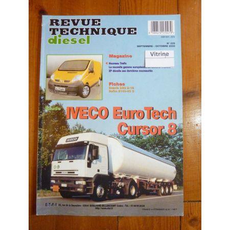Eurotech Cursor 8 Revue Technique PL Iveco