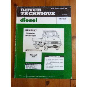 B70 Revue Technique Renault