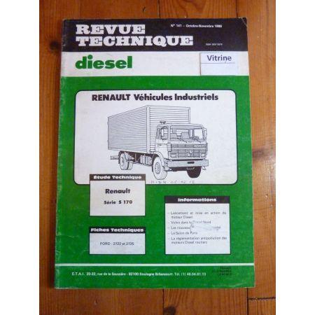 S170 Revue Technique PL Renault