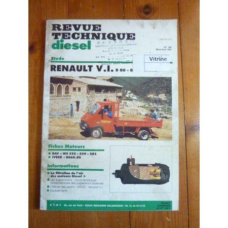 B80 B90 B110 Revue Technique Renault