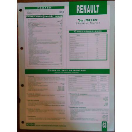 F9Q N 870 Fiche Technique Renault