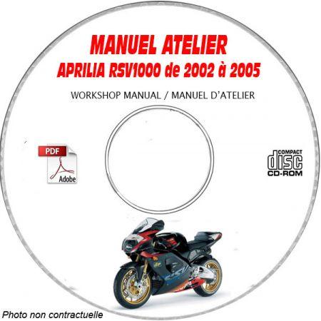MANUEL D'ATELIER RSV 1000 2002 à 2005