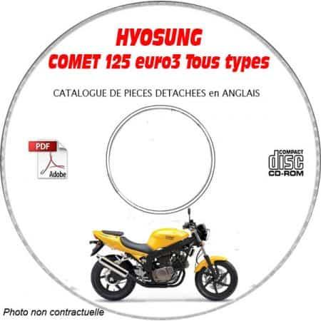 COMET 12 5 euro-3 Catalogue Pièces CDROM HYOSUNG Anglais