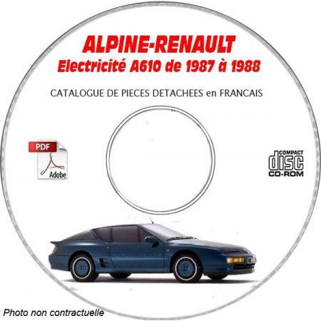 MANUEL ELECTRICITE A610 1987/88
