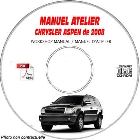 MANUEL E.P.C ASPEN 2008