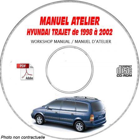 TRAJET 98-02 Manuel Atelier CDROM HYUNDAI Anglais