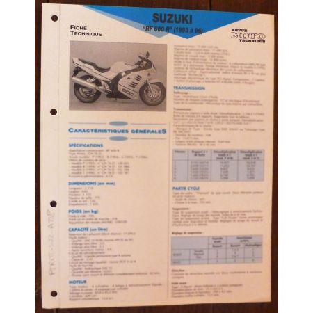RF600 R 93-96 - Fiche Technique Suzuki