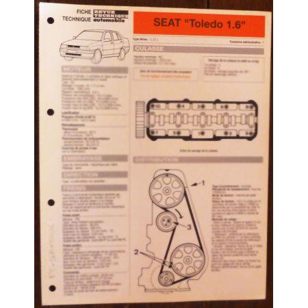 Toledo 1.6 - Fiche technique Seat