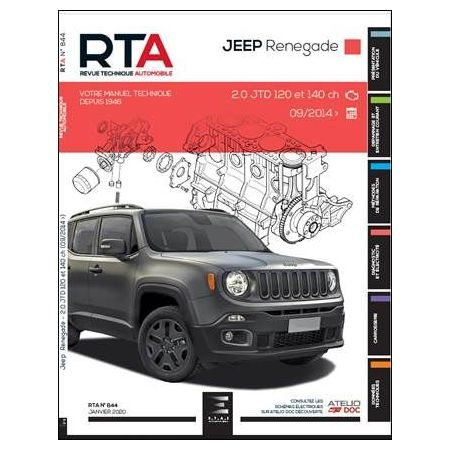 RENEGADE 2.0 JTD 14- Revue Technique JEEP