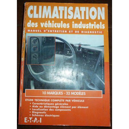 Climatistion Véhicules industriels  10 Marques - 32 modèles  ME-CLIM-VI - 2008