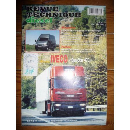 Eurostar 470 Revue Technique PL Iveco