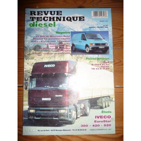 Eurostar 380 420 520 Revue Technique PL Iveco
