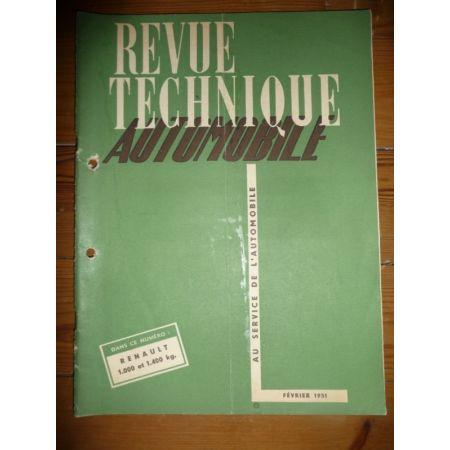 R2.060 R.2061 Revue Technique Renault