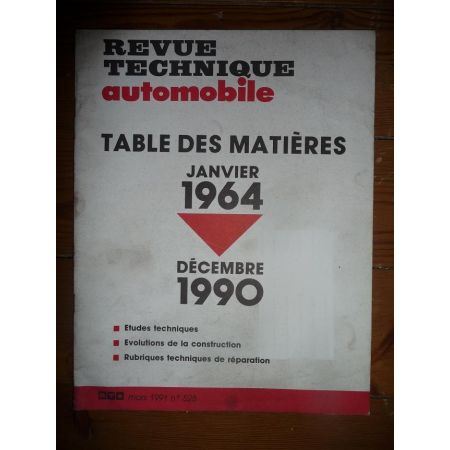 Table 64-90 Revue Technique