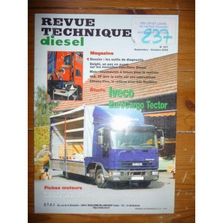 EuroCargo Tector Revue Technique PL Iveco